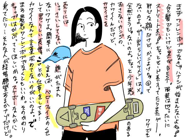 タイプの男性(ストリート系)のイラスト