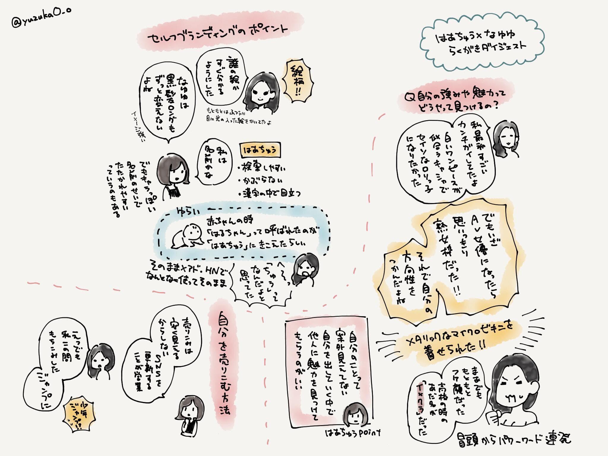 はあちゅう&峰なゆか対談のレポート漫画