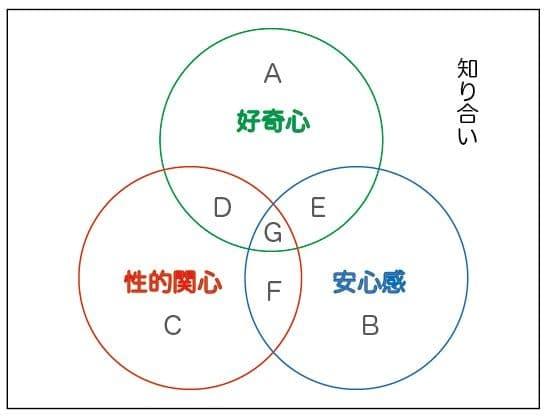 桃山商事 失恋ホスト 男友達分類ゲーム 出会い