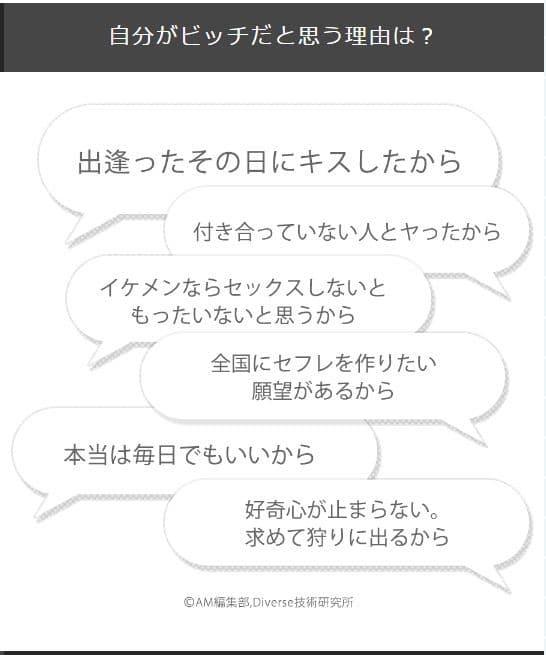 菊池美佳子 セックス オトコを甘やかすな AM総研