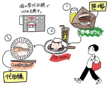 私が考える最強のデートコースvol.1【笹塚・代田橋でポップなお店巡り】