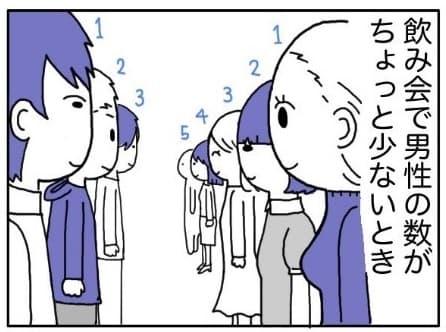 【漫画】もはや懐かしい!飲み会でのイケメンに対するマウント大会の行方/あむ子の日常